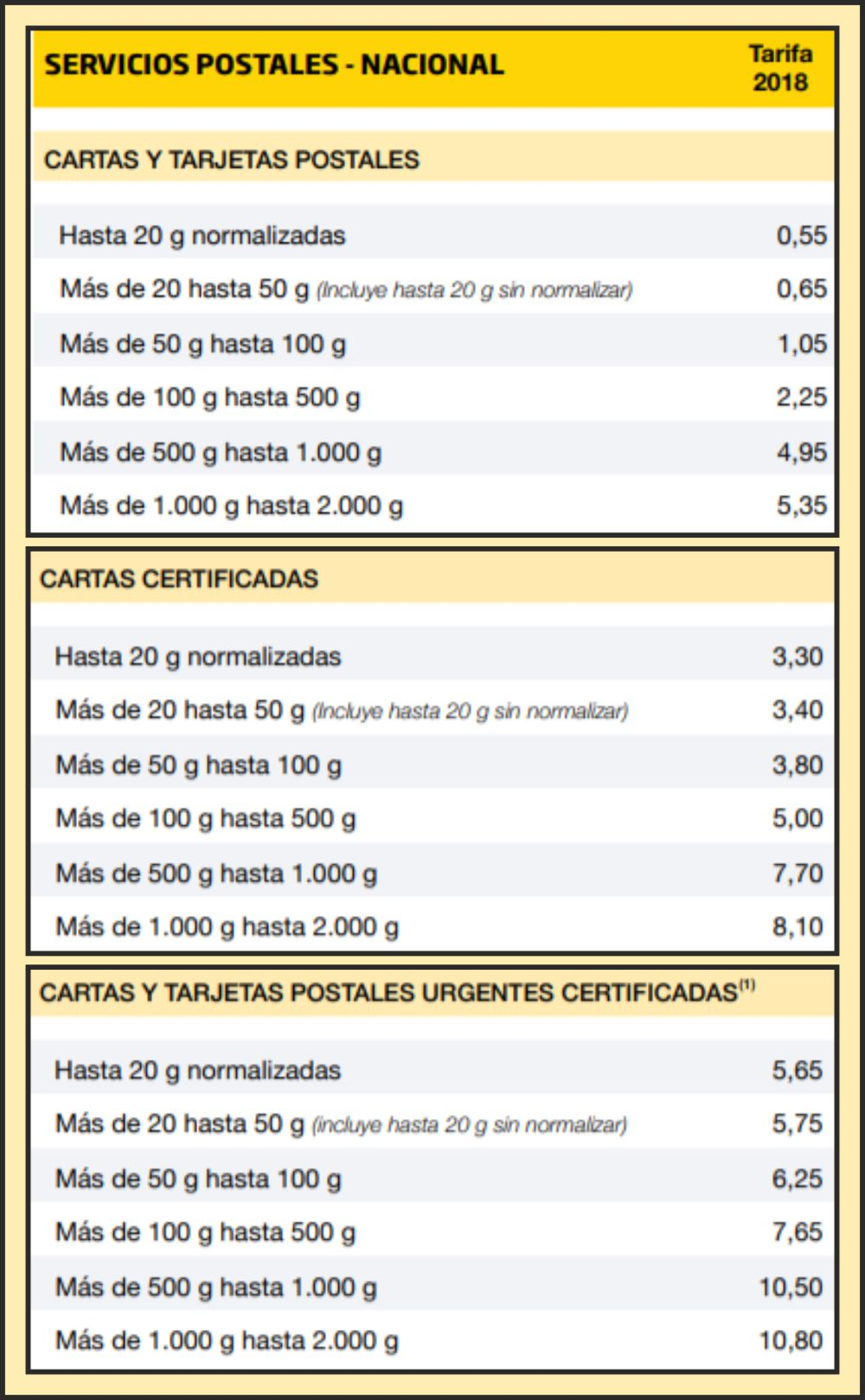 CORREOS NORMAL CERTIFICADO URGENTE.jpg